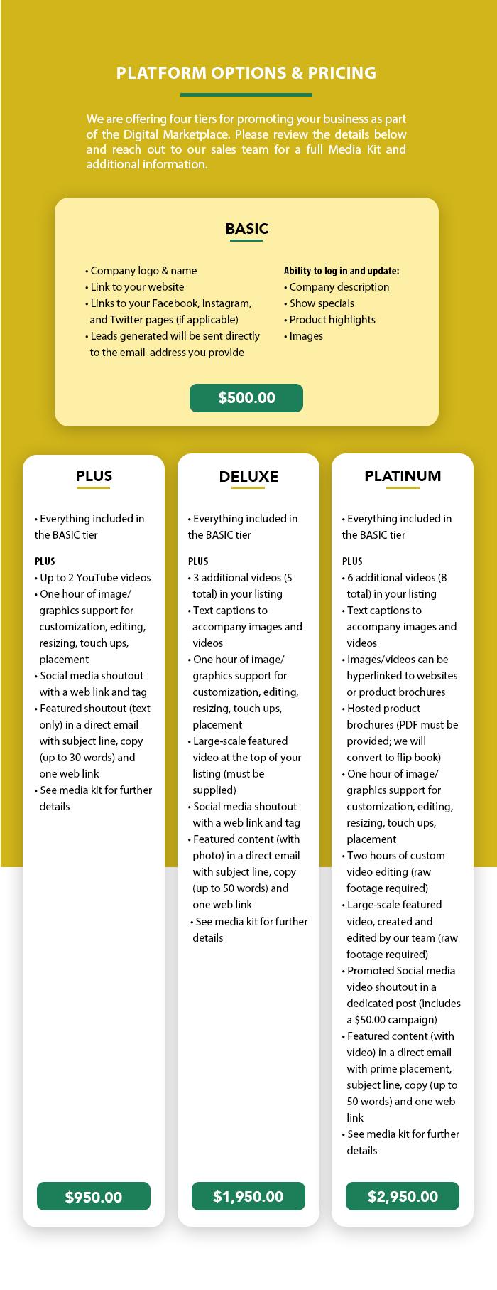 v2-ABSS Pricing